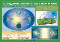 Распределение солнечного света и тепла на Земле. Строение Земли